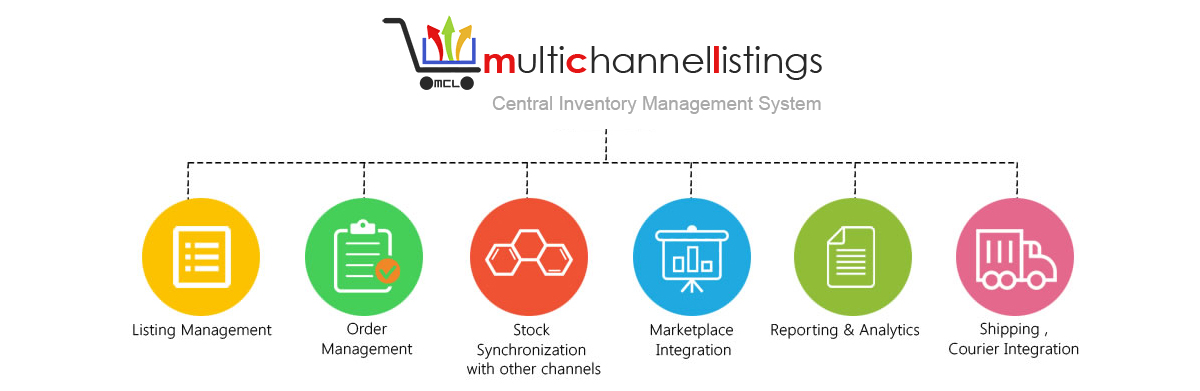 Multi Channel Listings for Amazon - Ebay Inventory management